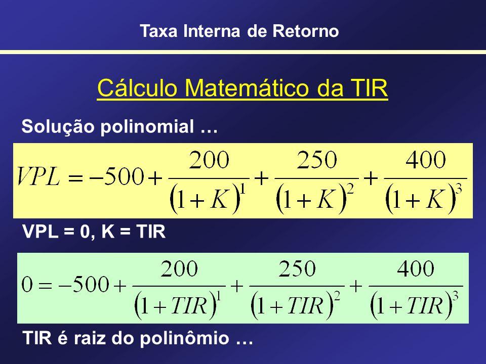 Conceito algébrico da TIR Valor do CMPC que faz com que o VPL seja igual a zero. No exemplo anterior: quando a TIR é de 27,95% a.a. o VPL é igual a Ze