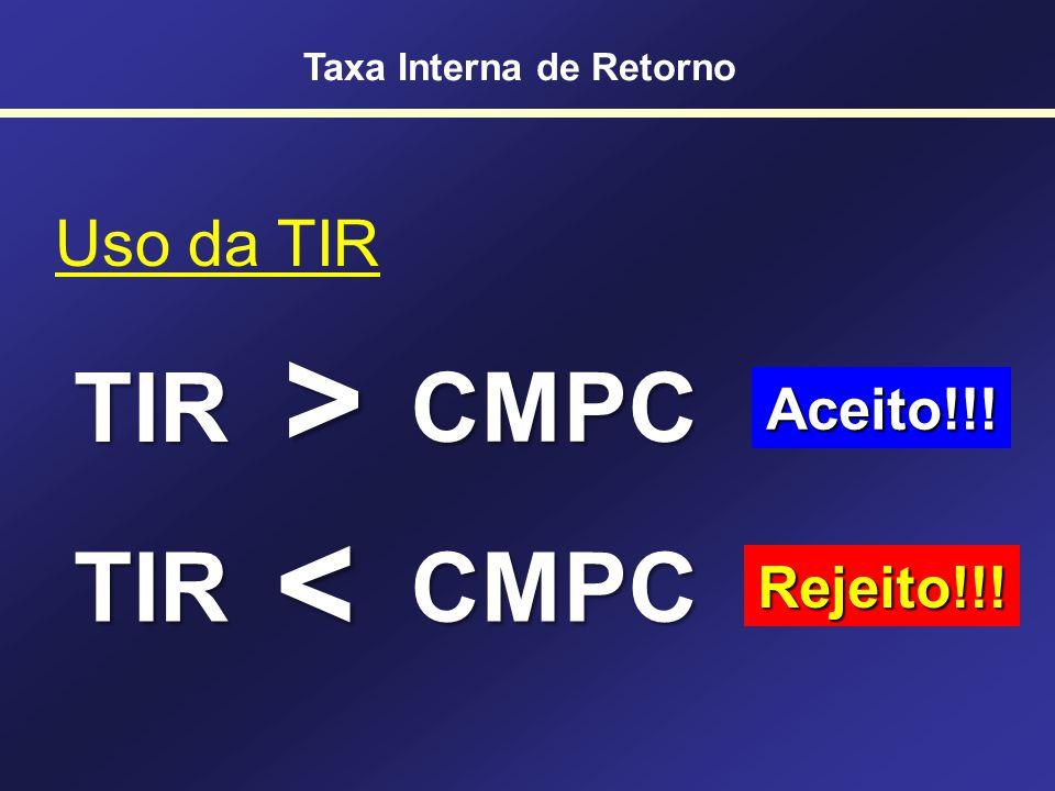 Calculando a TIR na HP12C AnoFC 0-500 1200 2250 3400 [f] [Reg] 500 [CHS] [g] [CF 0 ] 200 [g] [CF j ] 250 [g] [CF j ] 400 [g] [CF j ] [f] [IRR] 27,9471