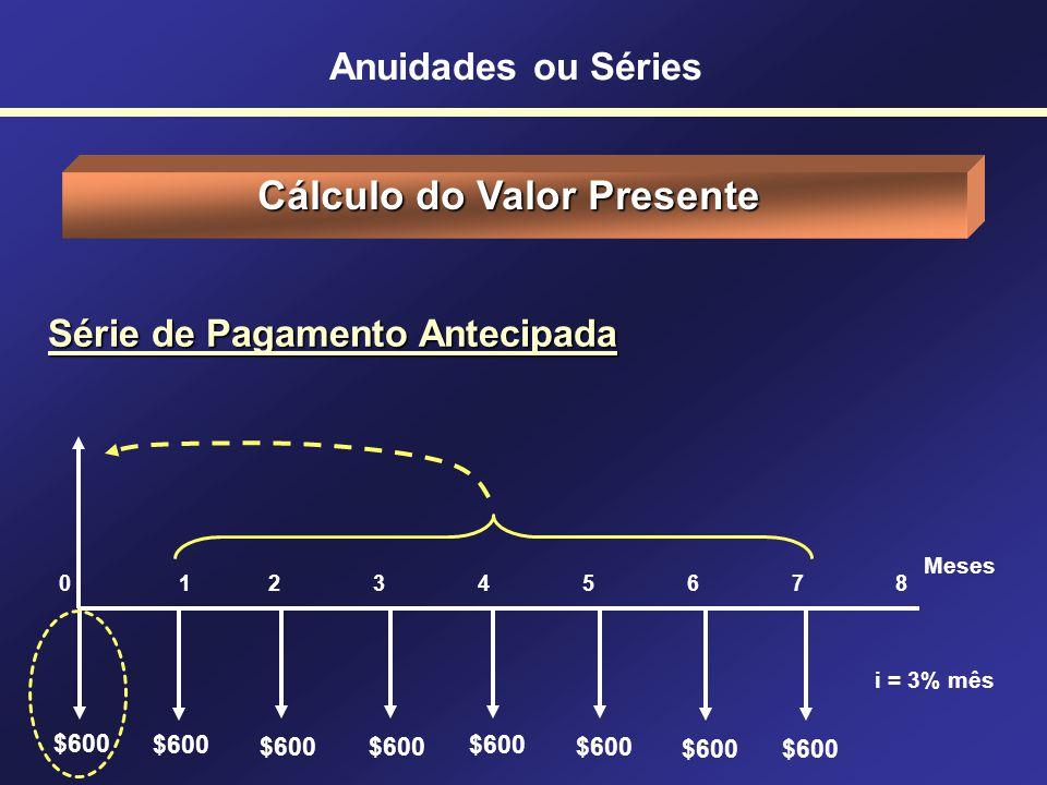 Série de Pagamento Postecipada Cálculo do Valor Presente Meses 0 12345678 $600 i = 3% mês $600 P = A. ( (1+i) n -1) P = A. ( (1+i) n -1) (1+i) n. i (1