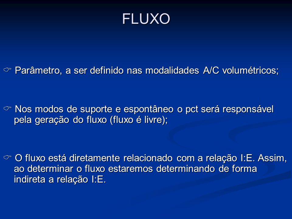 FLUXO Parâmetro, a ser definido nas modalidades A/C volumétricos; Parâmetro, a ser definido nas modalidades A/C volumétricos; Nos modos de suporte e e
