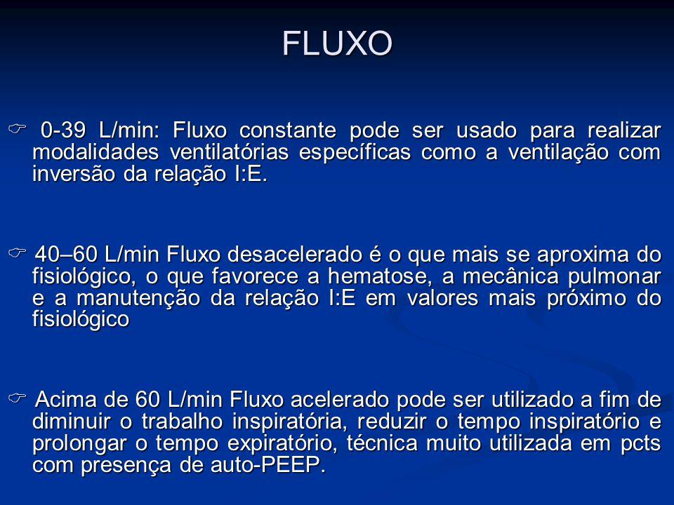 FLUXO 0-39 L/min: Fluxo constante pode ser usado para realizar modalidades ventilatórias específicas como a ventilação com inversão da relação I:E. 0-