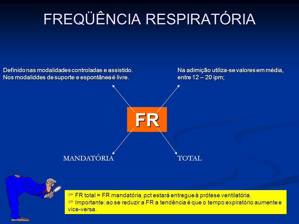 FR MANDATÓRIATOTAL FR total = FR mandatória, pct estará entregue à prótese ventilatória. Importante: ao se reduzir a FR a tendência é que o tempo expi