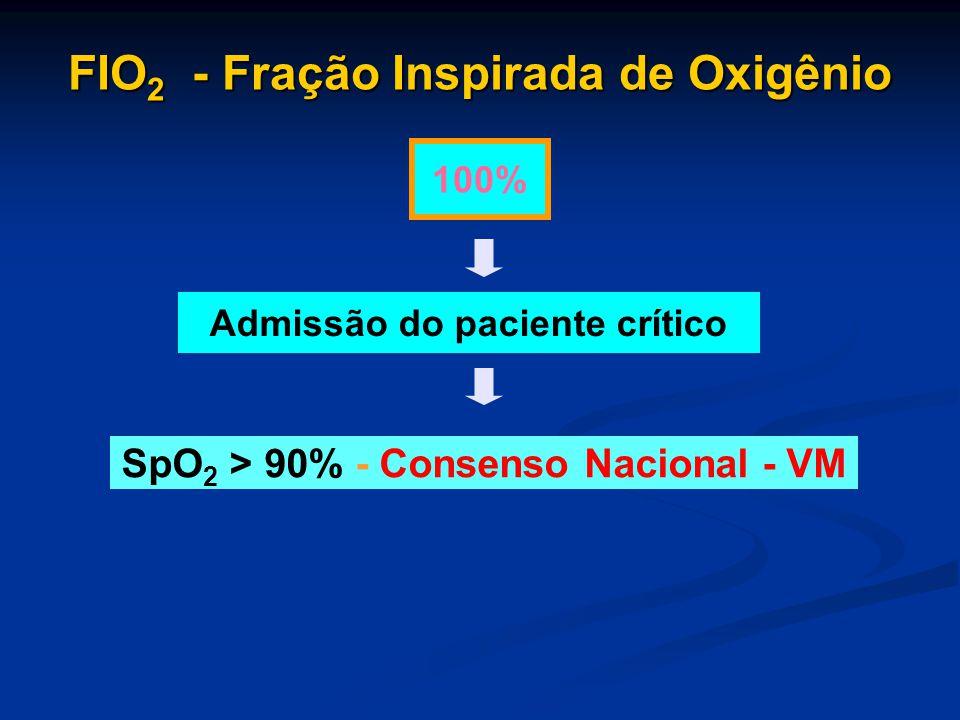 FIO 2 - Fração Inspirada de Oxigênio SpO 2 > 90% - Consenso Nacional - VM Admissão do paciente crítico 100%