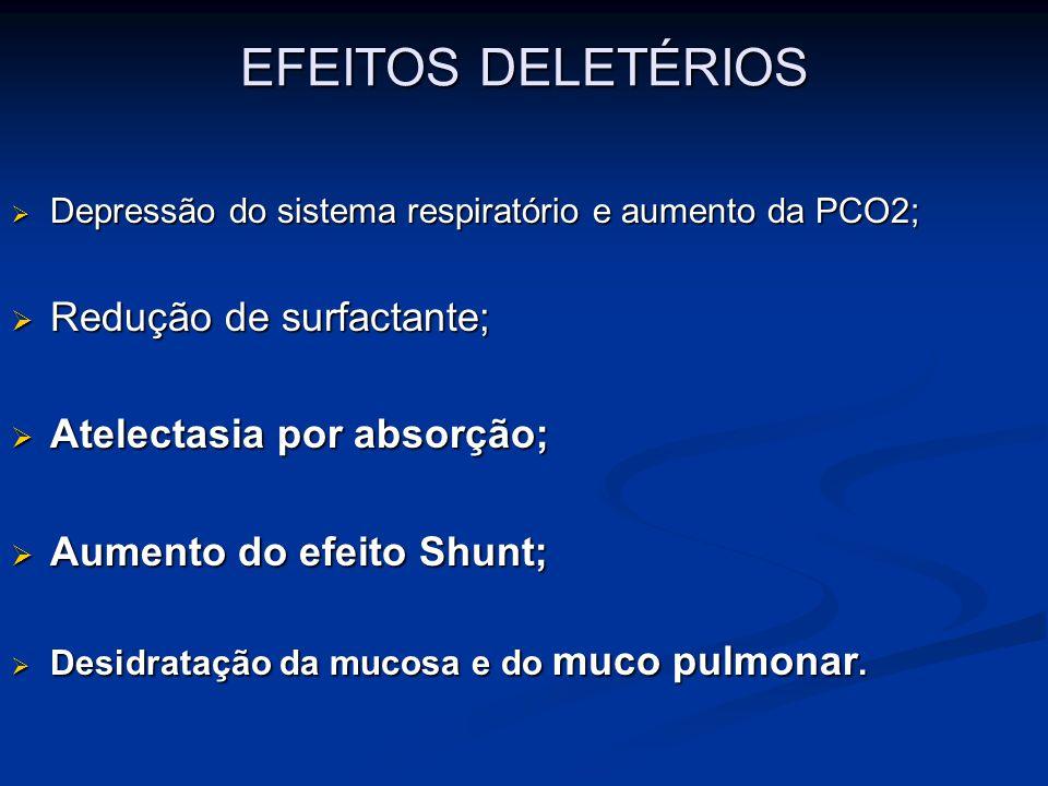 EFEITOS DELETÉRIOS Depressão do sistema respiratório e aumento da PCO2; Depressão do sistema respiratório e aumento da PCO2; Redução de surfactante; R