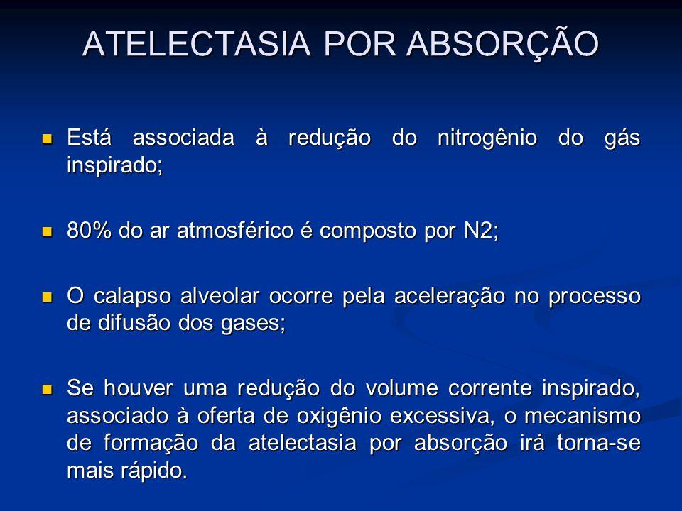 ATELECTASIA POR ABSORÇÃO Está associada à redução do nitrogênio do gás inspirado; Está associada à redução do nitrogênio do gás inspirado; 80% do ar a