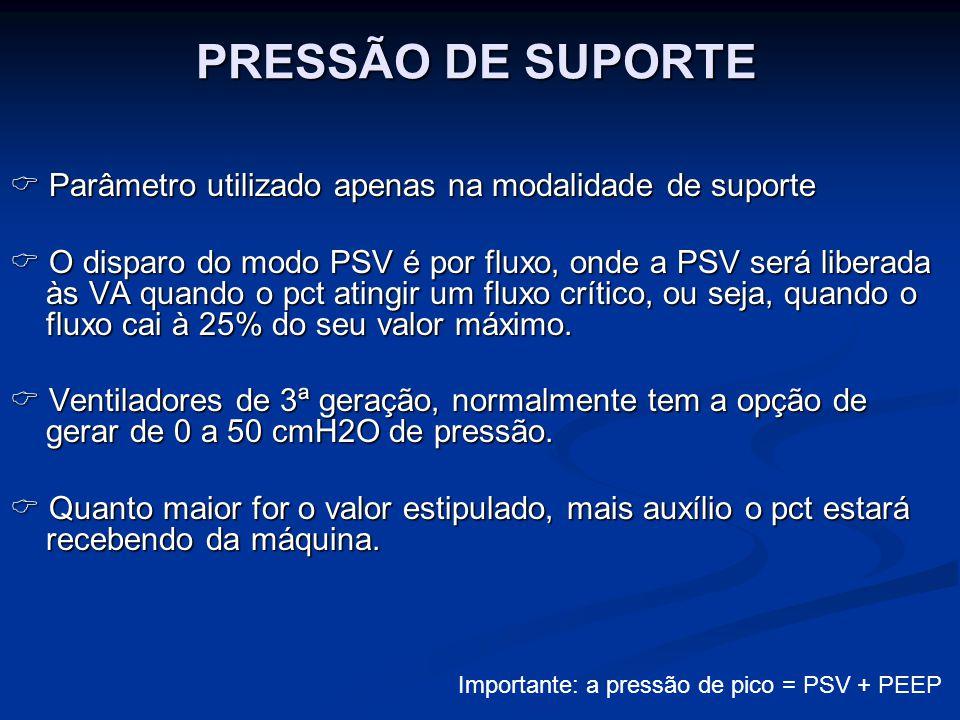 PRESSÃO DE SUPORTE Parâmetro utilizado apenas na modalidade de suporte Parâmetro utilizado apenas na modalidade de suporte O disparo do modo PSV é por