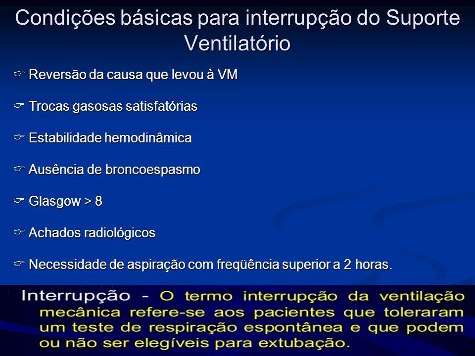 Condições básicas para interrupção do Suporte Ventilatório Reversão da causa que levou à VM Reversão da causa que levou à VM Trocas gasosas satisfatór