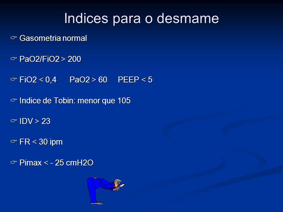 Indices para o desmame Gasometria normal Gasometria normal PaO2/FiO2 > 200 PaO2/FiO2 > 200 FiO2 60 PEEP 60 PEEP < 5 Indice de Tobin: menor que 105 Ind
