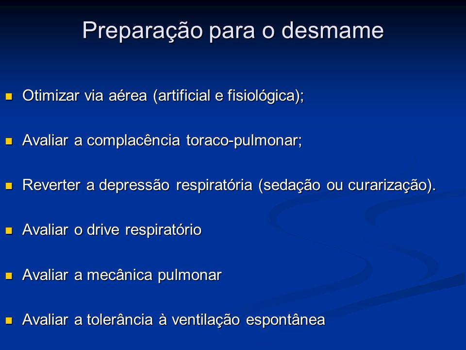 Preparação para o desmame Otimizar via aérea (artificial e fisiológica); Otimizar via aérea (artificial e fisiológica); Avaliar a complacência toraco-