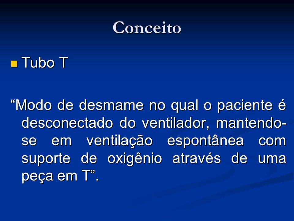 Conceito Tubo T Tubo T Modo de desmame no qual o paciente é desconectado do ventilador, mantendo- se em ventilação espontânea com suporte de oxigênio