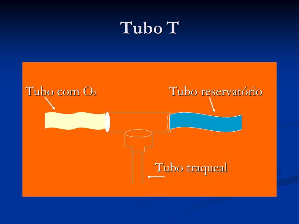 Tubo T Tubo com O 2 Tubo reservatório Tubo traqueal Tubo traqueal