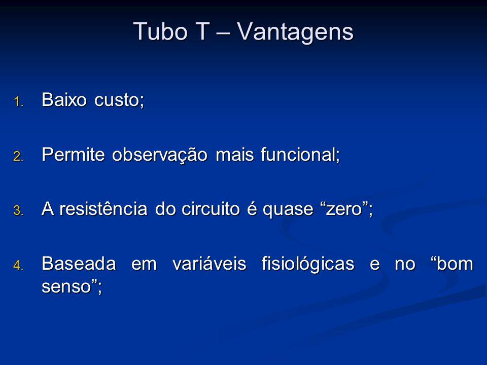 Tubo T – Vantagens 1. Baixo custo; 2. Permite observação mais funcional; 3. A resistência do circuito é quase zero; 4. Baseada em variáveis fisiológic