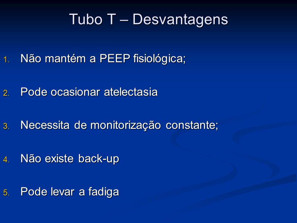 Tubo T – Desvantagens 1. Não mantém a PEEP fisiológica; 2. Pode ocasionar atelectasia 3. Necessita de monitorização constante; 4. Não existe back-up 5