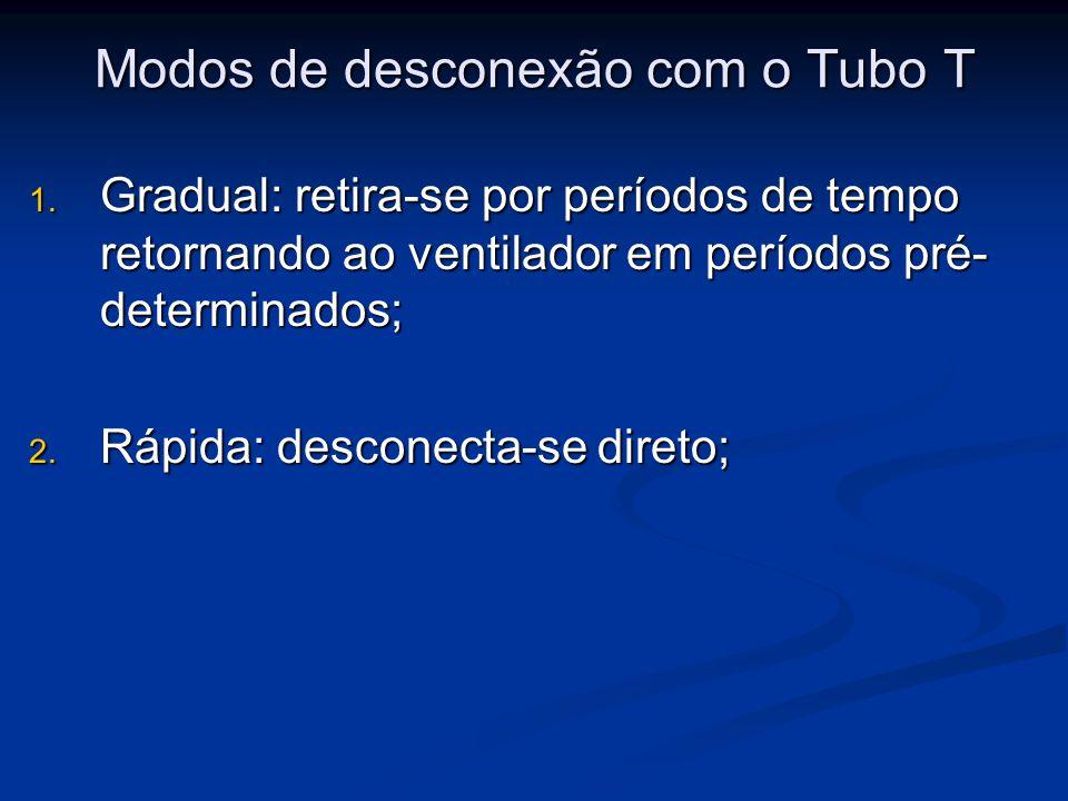 Modos de desconexão com o Tubo T 1. Gradual: retira-se por períodos de tempo retornando ao ventilador em períodos pré- determinados; 2. Rápida: descon