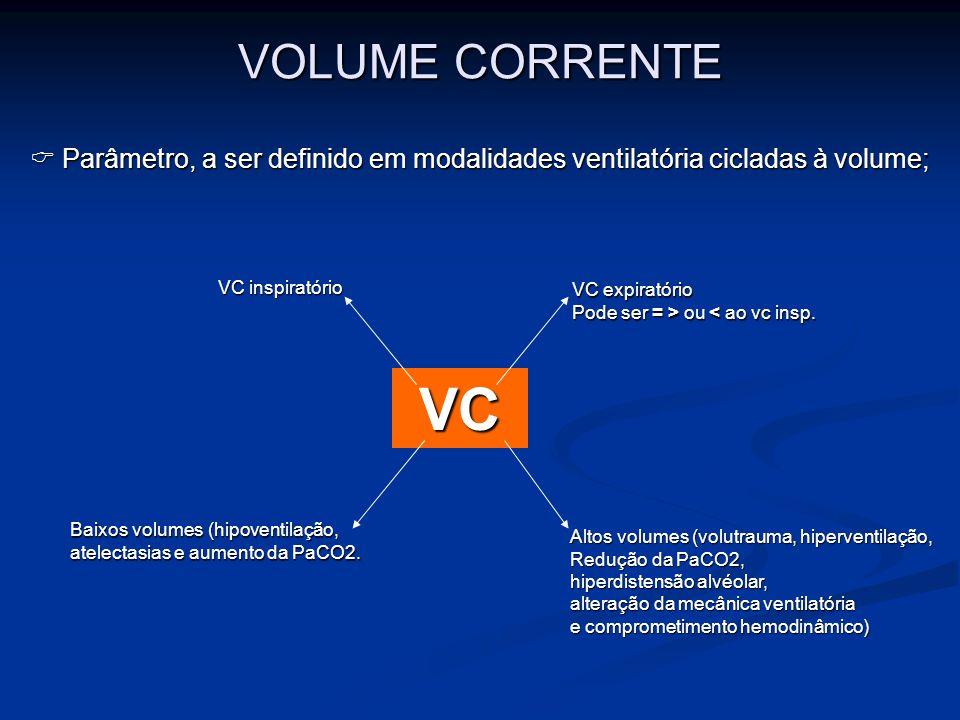 VC Parâmetro, a ser definido em modalidades ventilatória cicladas à volume; Parâmetro, a ser definido em modalidades ventilatória cicladas à volume; V
