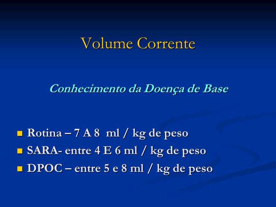 Volume Corrente Conhecimento da Doença de Base Rotina – 7 A 8 ml / kg de peso Rotina – 7 A 8 ml / kg de peso SARA- entre 4 E 6 ml / kg de peso SARA- e