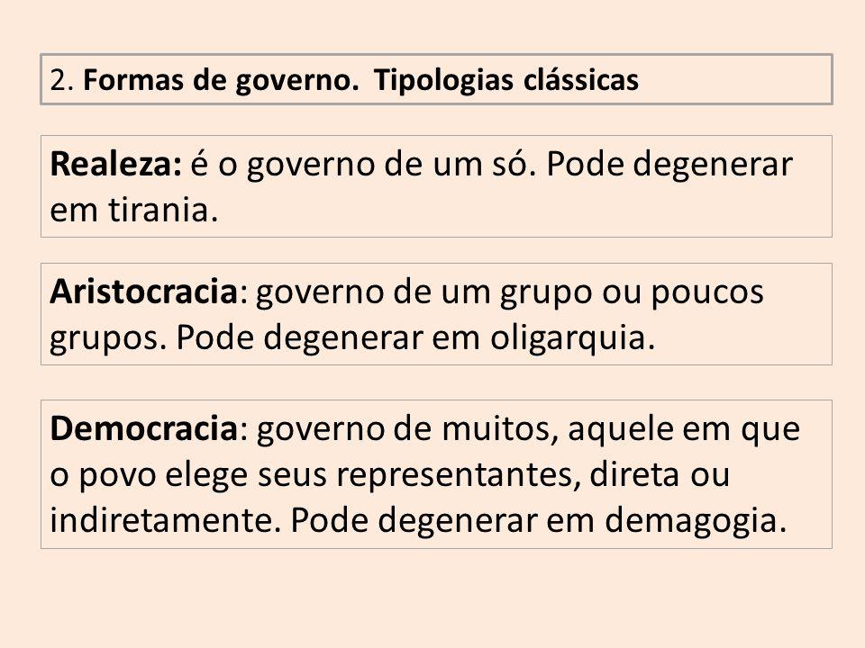 2.Formas de governo. Tipologias clássicas Realeza: é o governo de um só.