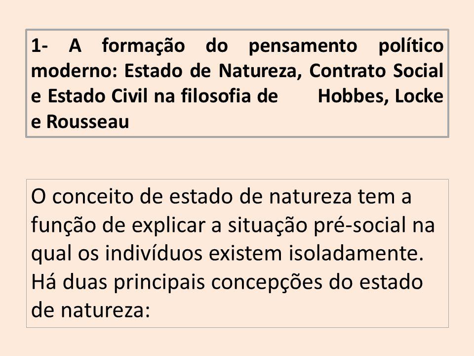 1- A formação do pensamento político moderno: Estado de Natureza, Contrato Social e Estado Civil na filosofia de Hobbes, Locke e Rousseau O conceito de estado de natureza tem a função de explicar a situação pré-social na qual os indivíduos existem isoladamente.