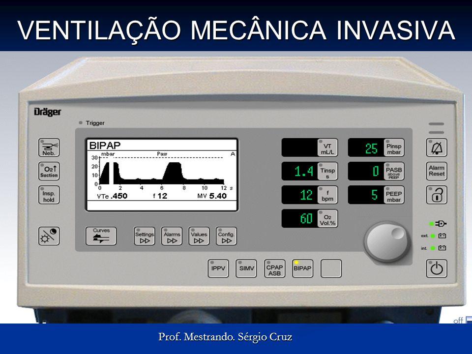 VENTILAÇÃO MECÂNICA INVASIVA Prof. Mestrando. Sérgio Cruz