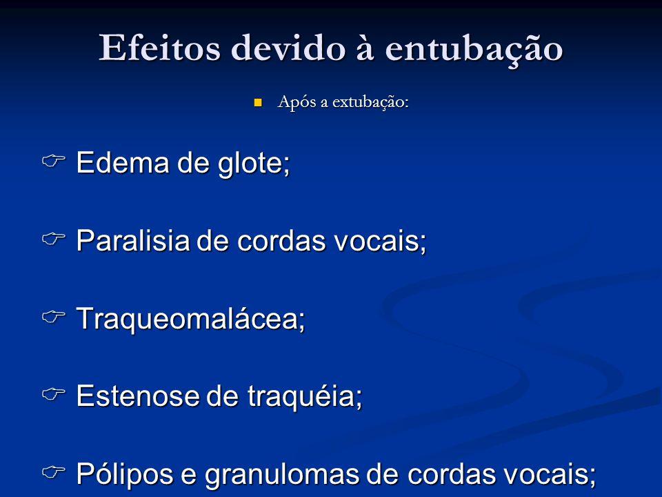 Efeitos devido à entubação Após a extubação: Após a extubação: Edema de glote; Edema de glote; Paralisia de cordas vocais; Paralisia de cordas vocais;