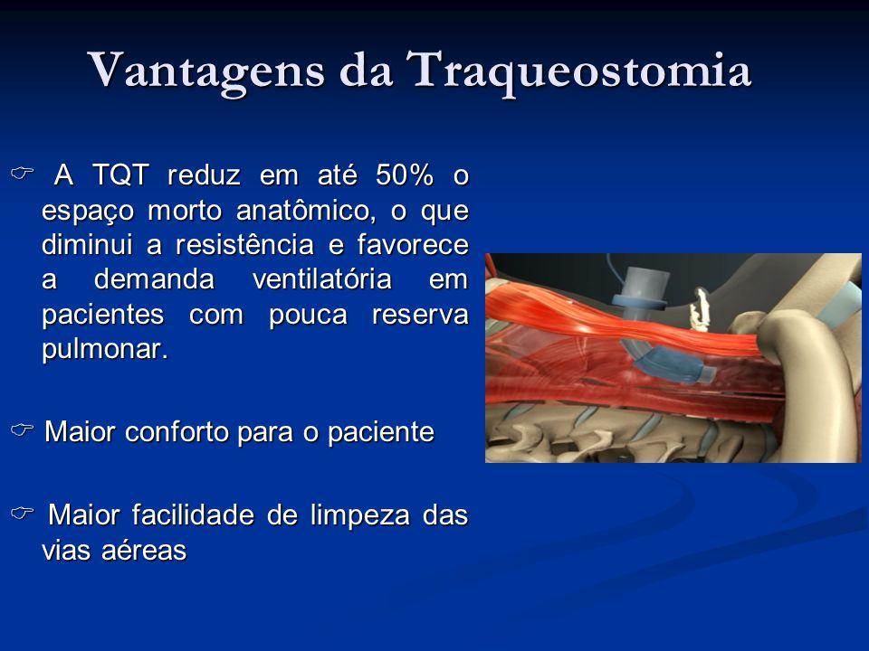 Vantagens da Traqueostomia A TQT reduz em até 50% o espaço morto anatômico, o que diminui a resistência e favorece a demanda ventilatória em pacientes