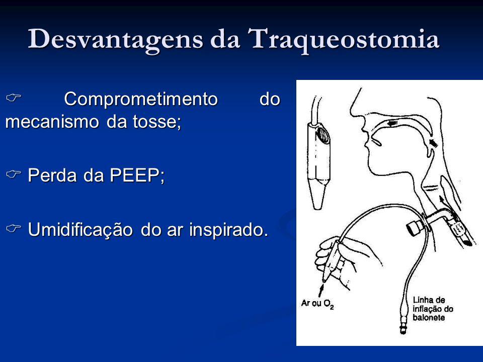 Desvantagens da Traqueostomia Comprometimento do mecanismo da tosse; Comprometimento do mecanismo da tosse; Perda da PEEP; Perda da PEEP; Umidificação