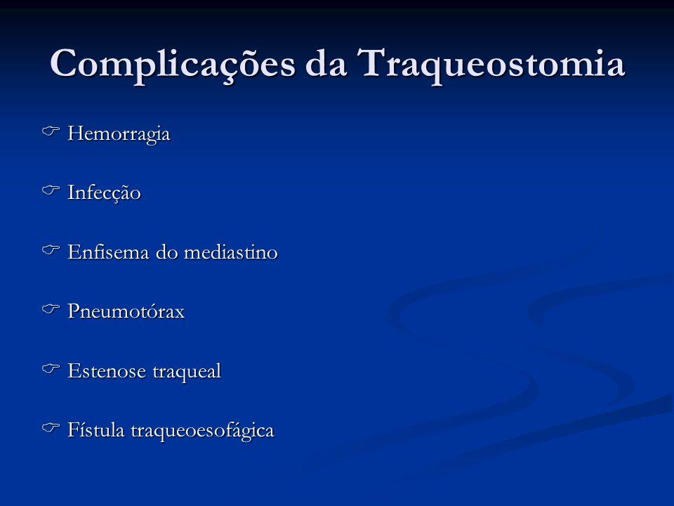 Complicações da Traqueostomia Hemorragia Hemorragia Infecção Infecção Enfisema do mediastino Enfisema do mediastino Pneumotórax Pneumotórax Estenose t