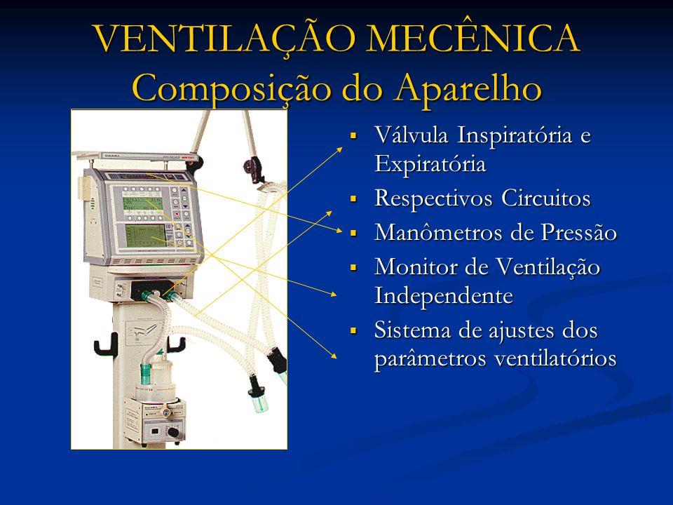 VENTILAÇÃO MECÊNICA Composição do Aparelho Válvula Inspiratória e Expiratória Respectivos Circuitos Manômetros de Pressão Monitor de Ventilação Indepe