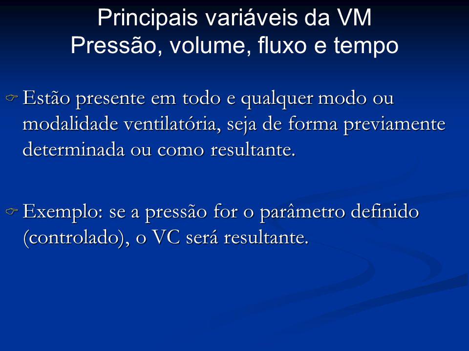 Estão presente em todo e qualquer modo ou modalidade ventilatória, seja de forma previamente determinada ou como resultante. Estão presente em todo e