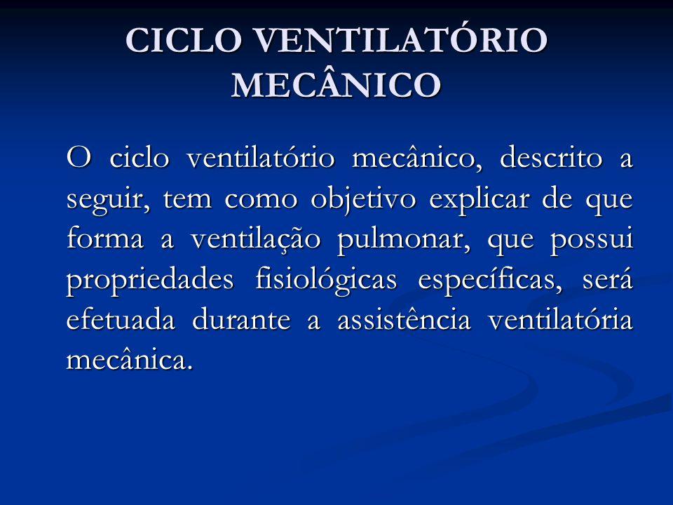 CICLO VENTILATÓRIO MECÂNICO O ciclo ventilatório mecânico, descrito a seguir, tem como objetivo explicar de que forma a ventilação pulmonar, que possu