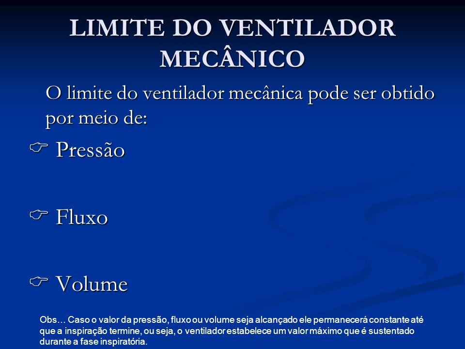 LIMITE DO VENTILADOR MECÂNICO O limite do ventilador mecânica pode ser obtido por meio de: Pressão Pressão Fluxo Fluxo Volume Volume Obs… Caso o valor