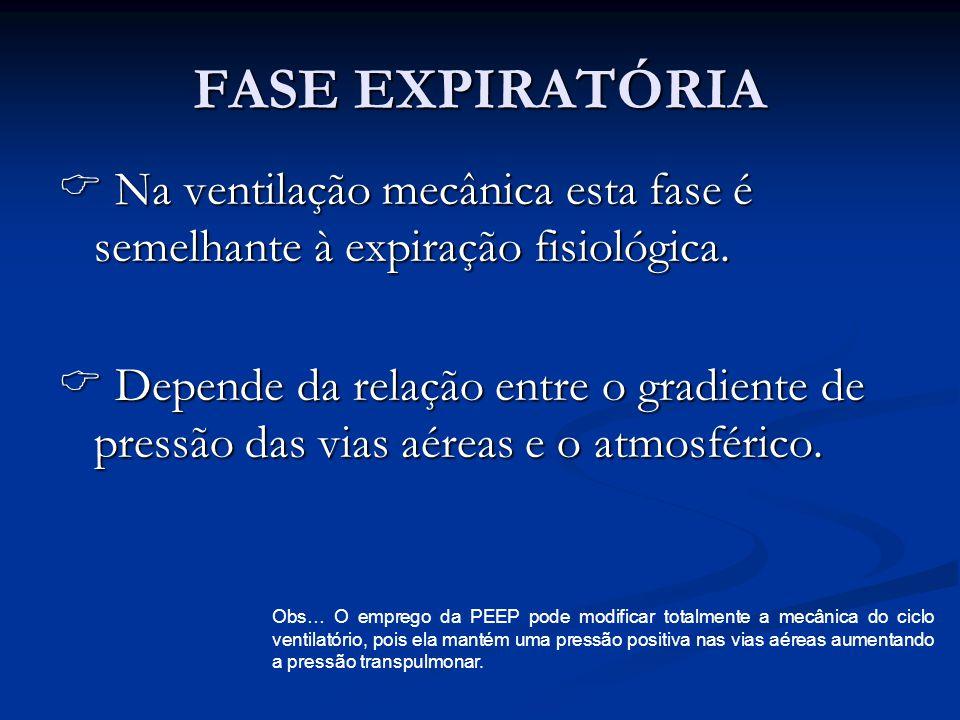 FASE EXPIRATÓRIA Na ventilação mecânica esta fase é semelhante à expiração fisiológica. Na ventilação mecânica esta fase é semelhante à expiração fisi