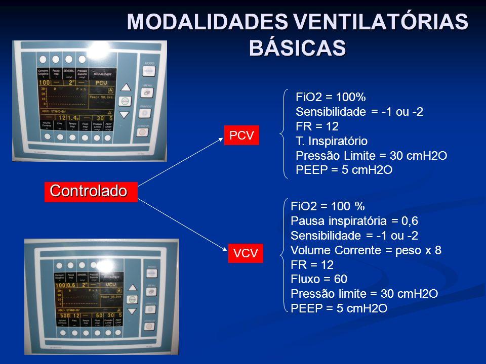 MODALIDADES VENTILATÓRIAS BÁSICAS Controlado PCV VCV FiO2 = 100% Sensibilidade = -1 ou -2 FR = 12 T. Inspiratório Pressão Limite = 30 cmH2O PEEP = 5 c