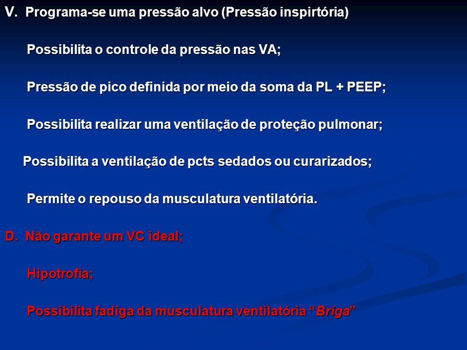 V. Programa-se uma pressão alvo (Pressão inspirtória) Possibilita o controle da pressão nas VA; Pressão de pico definida por meio da soma da PL + PEEP