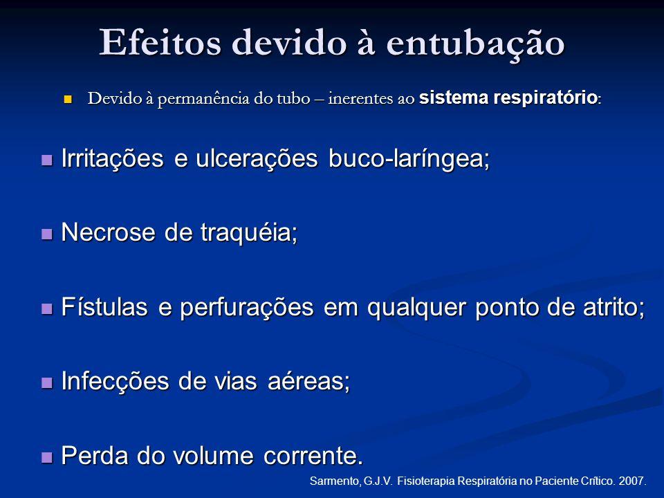 Efeitos devido à entubação Devido à permanência do tubo – inerentes ao sistema respiratório : Devido à permanência do tubo – inerentes ao sistema resp