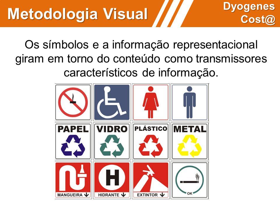Metodologia Visual Dyogenes Cost@ Os símbolos e a informação representacional giram em torno do conteúdo como transmissores característicos de informa