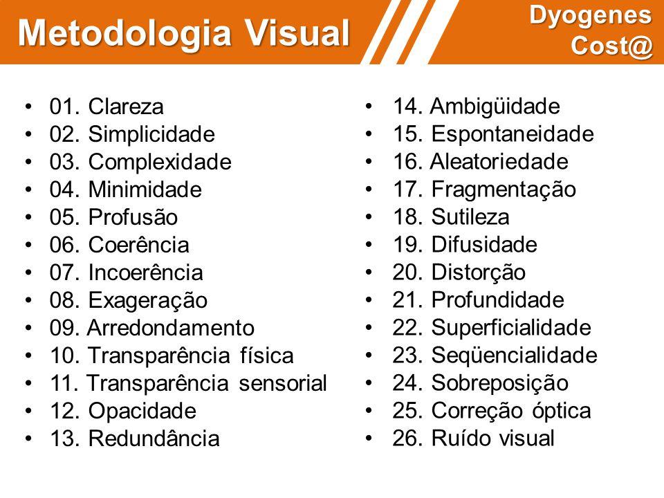 Metodologia Visual Dyogenes Cost@ 01. Clareza 02. Simplicidade 03. Complexidade 04. Minimidade 05. Profusão 06. Coerência 07. Incoerência 08. Exageraç