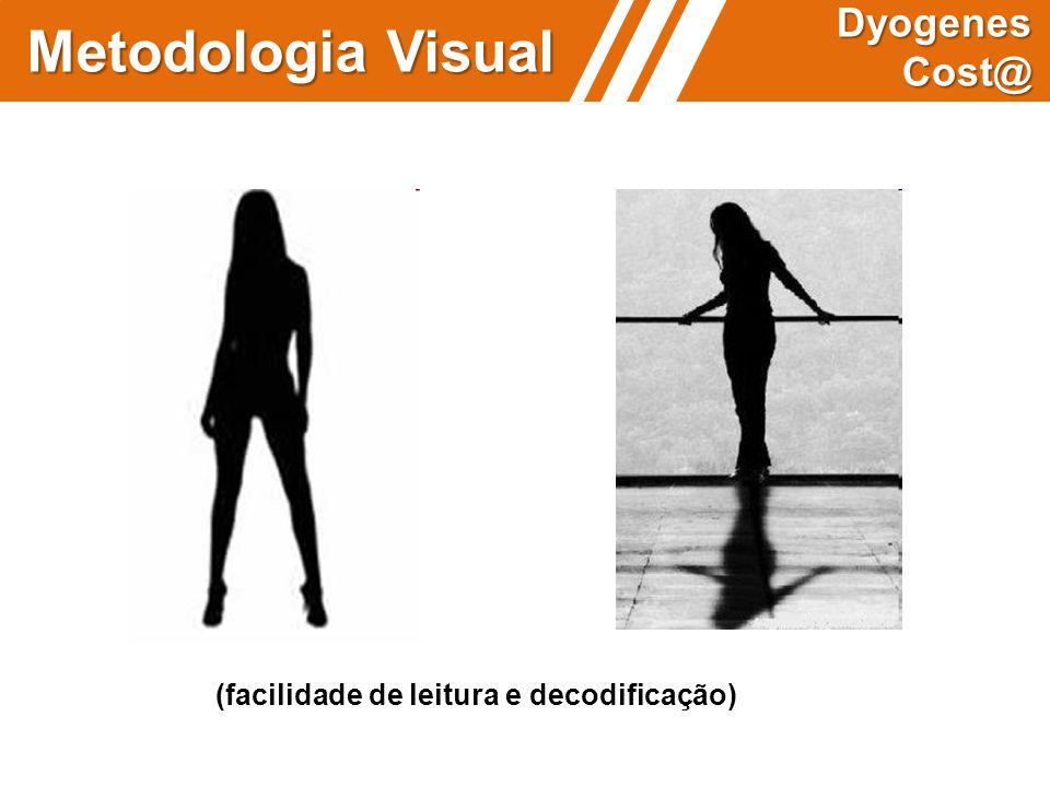 Metodologia Visual Dyogenes Cost@ (facilidade de leitura e decodificação)