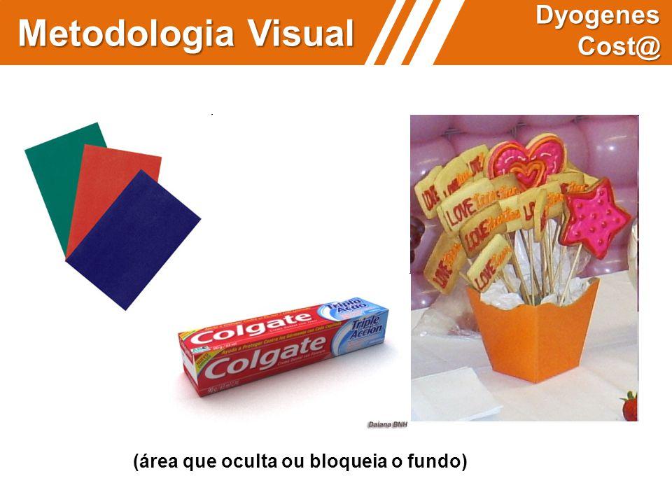 Metodologia Visual Dyogenes Cost@ (área que oculta ou bloqueia o fundo)