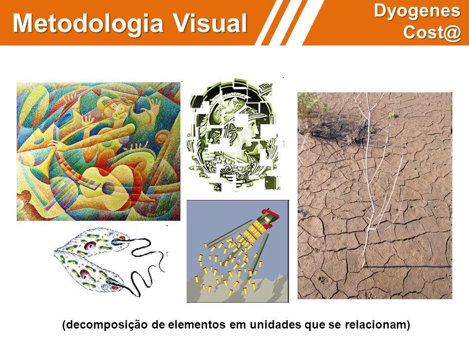(decomposição de elementos em unidades que se relacionam) Metodologia Visual Dyogenes Cost@