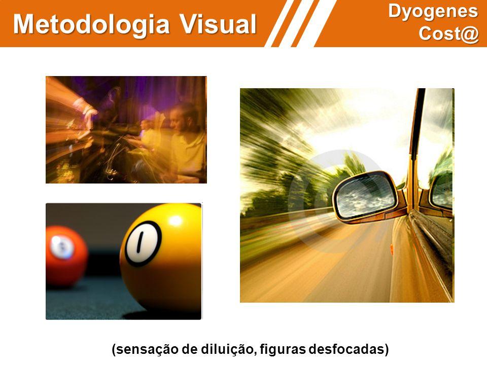 (sensação de diluição, figuras desfocadas) Metodologia Visual Dyogenes Cost@
