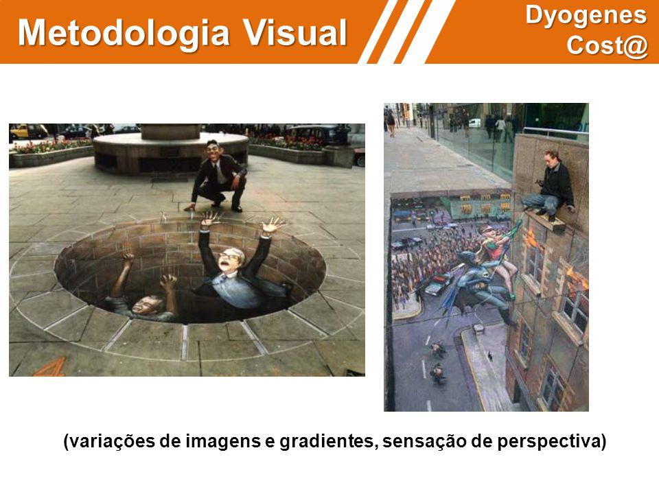 (variações de imagens e gradientes, sensação de perspectiva) Metodologia Visual Dyogenes Cost@