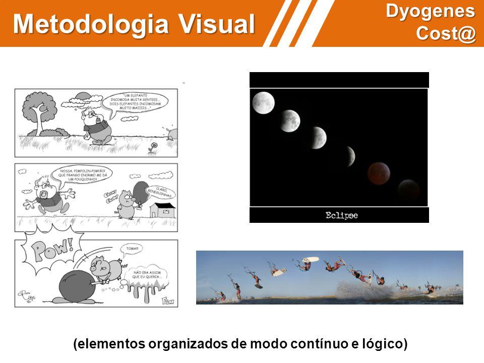 (elementos organizados de modo contínuo e lógico) Metodologia Visual Dyogenes Cost@