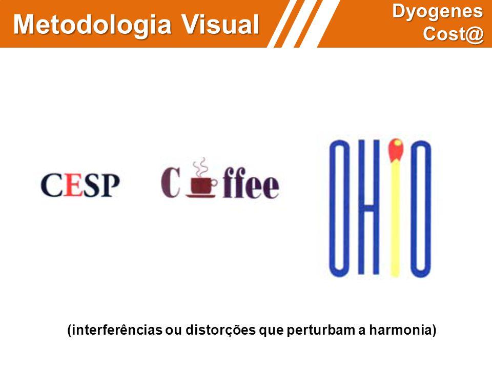 (interferências ou distorções que perturbam a harmonia) Metodologia Visual Dyogenes Cost@