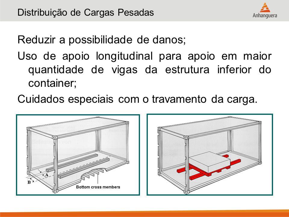 Distribuição de Cargas Pesadas Reduzir a possibilidade de danos; Uso de apoio longitudinal para apoio em maior quantidade de vigas da estrutura inferi