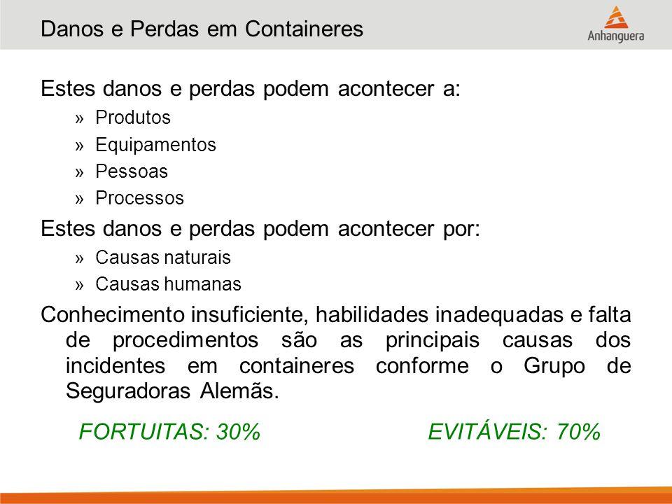 Danos e Perdas em Containeres Estes danos e perdas podem acontecer a: »Produtos »Equipamentos »Pessoas »Processos Estes danos e perdas podem acontecer