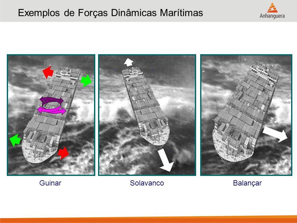 Exemplos de Forças Dinâmicas Marítimas GuinarSolavanco Balançar
