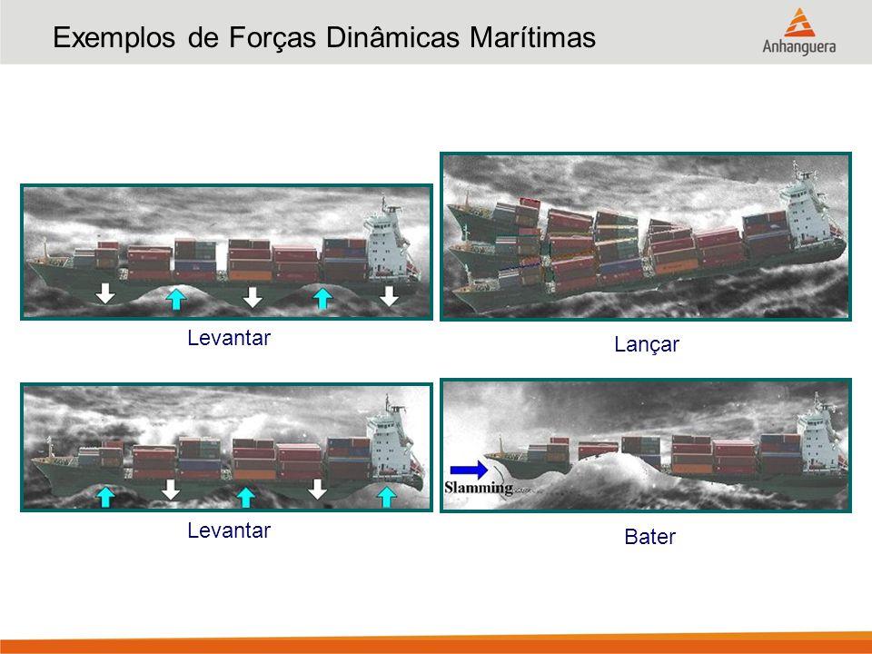 Exemplos de Forças Dinâmicas Marítimas Levantar Lançar Bater Levantar