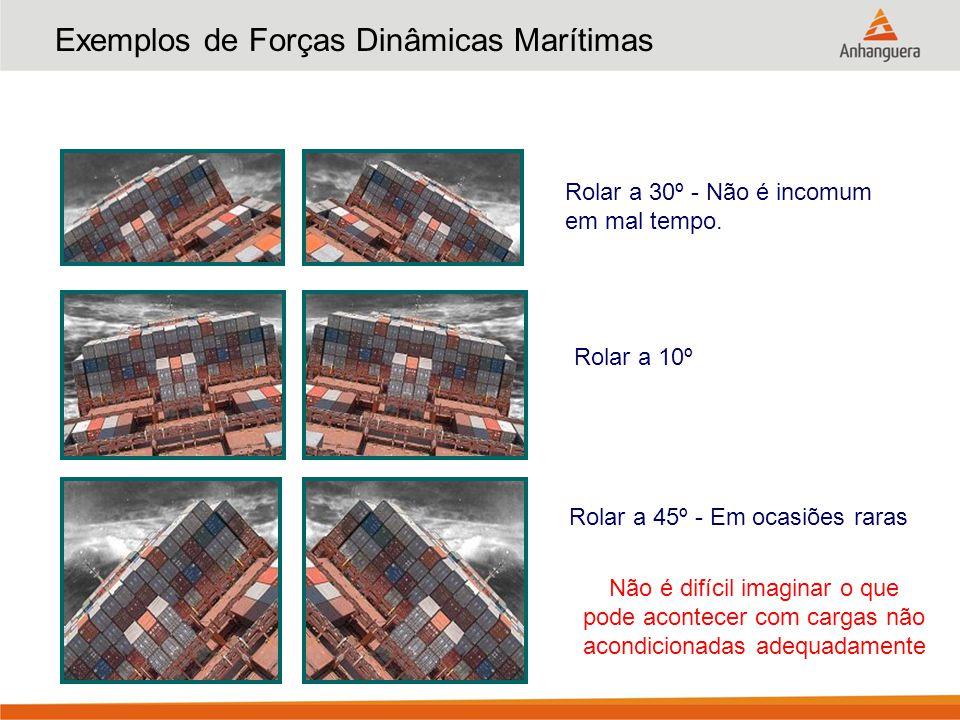 Exemplos de Forças Dinâmicas Marítimas Rolar a 10º Rolar a 30º - Não é incomum em mal tempo. Rolar a 45º - Em ocasiões raras Não é difícil imaginar o