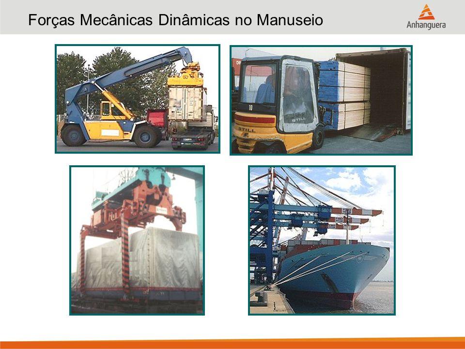 Forças Mecânicas Dinâmicas no Manuseio